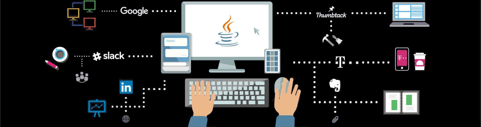 common uses of java