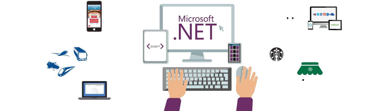 Common uses of .Net core